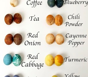 what to use to dye easter eggs naturally